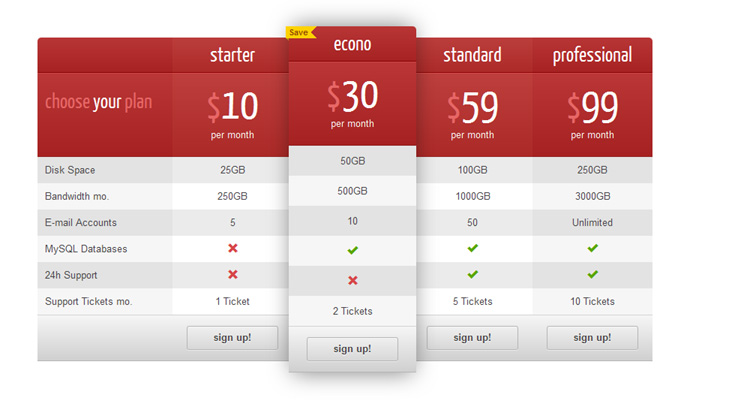 25 Best HTML CSS Pricing Table Templates - Page 2 of 3 - DesignersLib ...