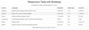 bootstrap-responsive-table-design