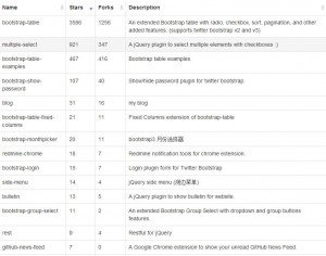 bootstrap-table-with-sort
